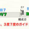 【音楽理論】裏コードを使ってみよう。ー『ウニが好き/山内良太』(前編)